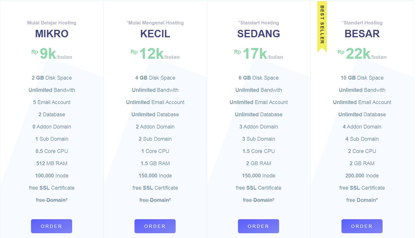 Layanan Premium hosting murah tahun 2021 Jagoweb