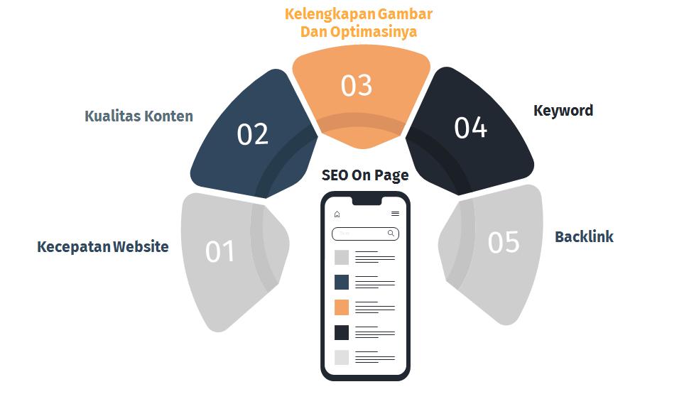 Tips dari jagowe tentang mengembangkan website Seo on page