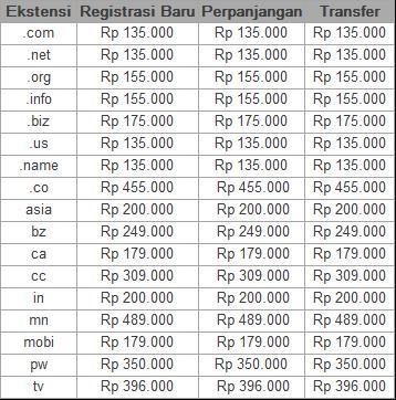 daftar harga domain jagoweb.com